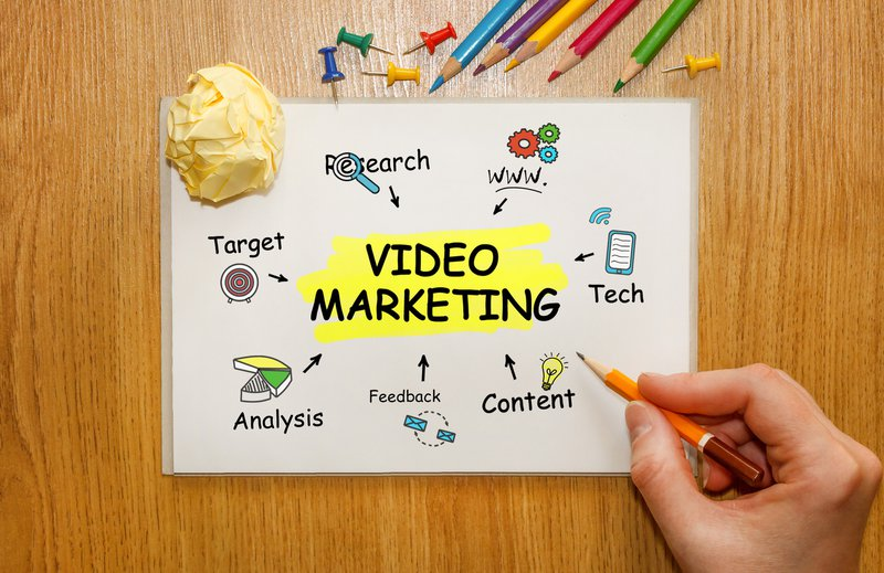 Video Marketing written on a sheet of paper with its other aspects written around it