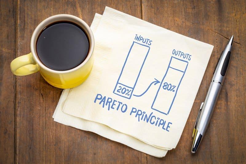 Pareto 80-20 productivity concept on napkin