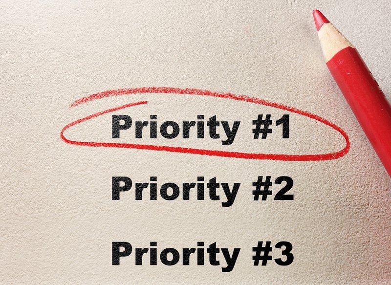 Top Priorities for productivity improvement