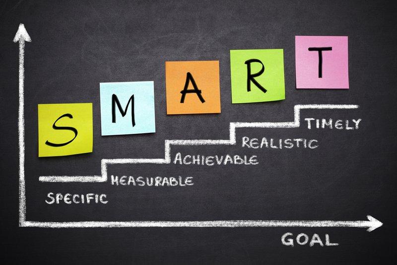 Smart goal setting concept in career development plan