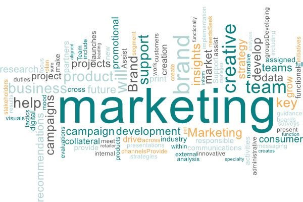 Brand Marketing Responsibilities Word Cloud