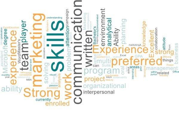 Brand Marketing Skills Word Cloud
