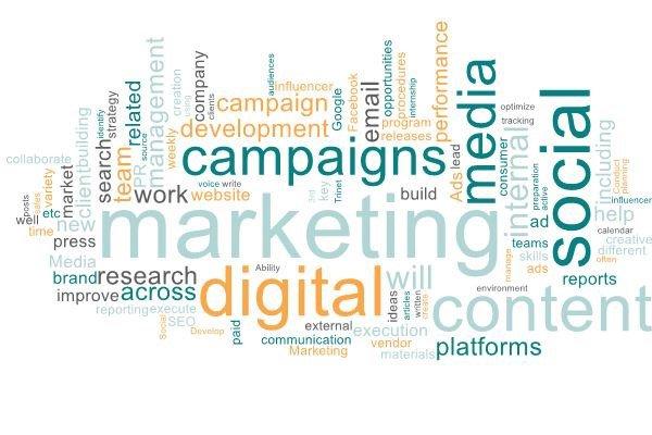 Digital Marketing Responsibilities Word Cloud