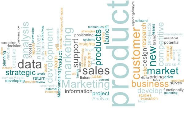 Product Marketing Responsibility Word Cloud