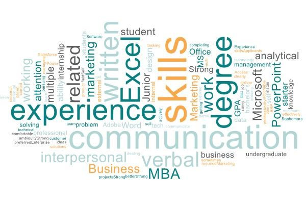 Product Marketing Skills Word Cloud