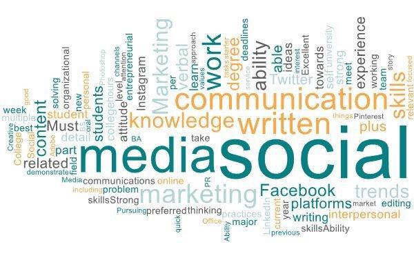 Social Media Skills Word Cloud