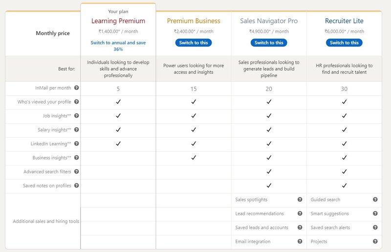 LinkedIn premium feature page