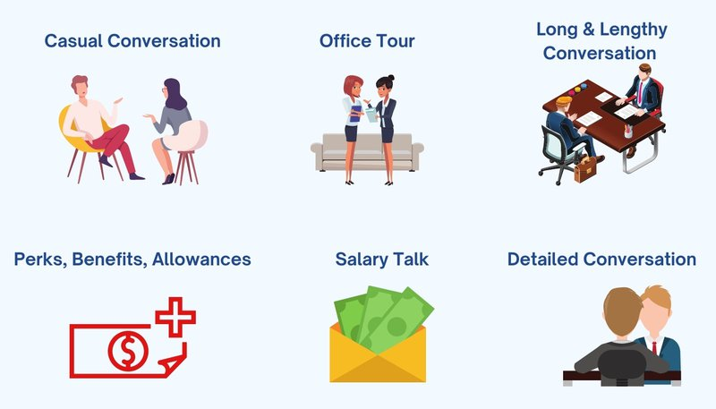 some good signs you got the job