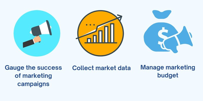Purpose of marketing management information