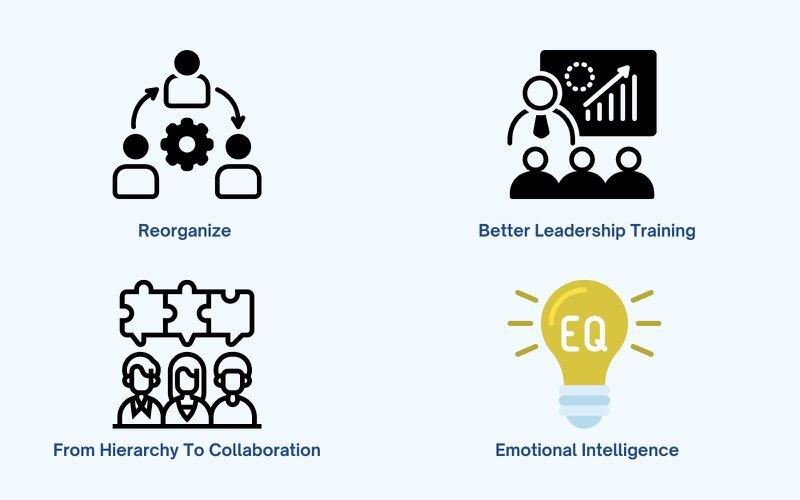 Ways To Fill Leadership Vacuum