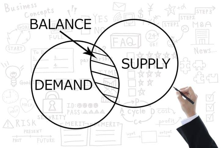 demand supply balance chart