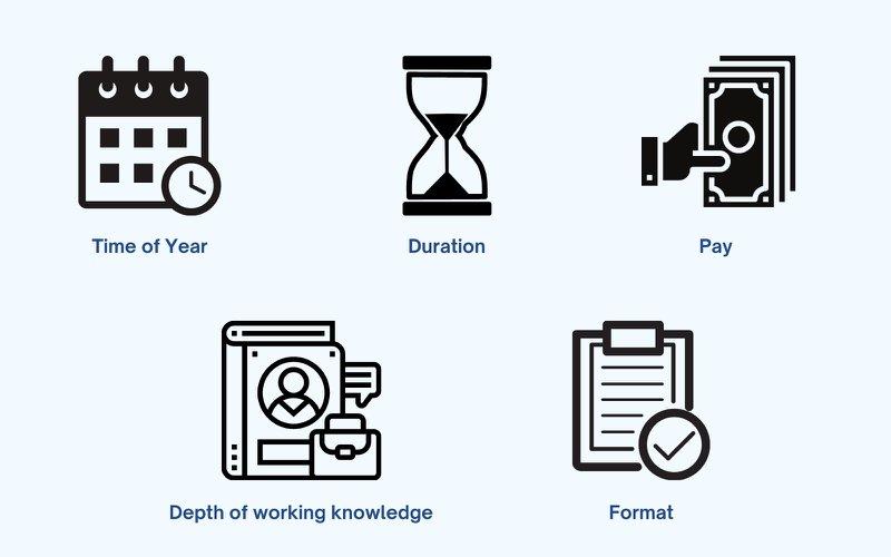 the differences between an externship and an internship