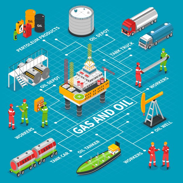 oil and gas industry illustration
