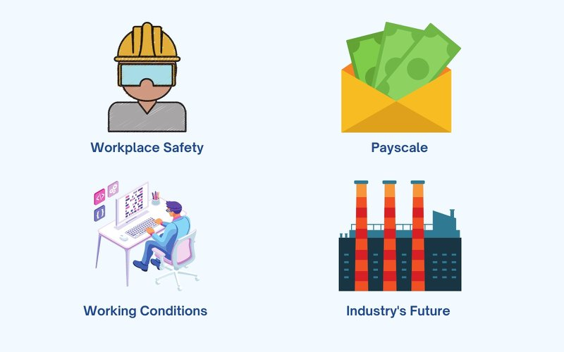 Is oil & gas production a good career path? Things to know