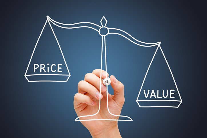 Price value scale concept in 5 Ps of marketing