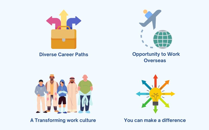 is energy a good career path? reasons to consider a career in energy.