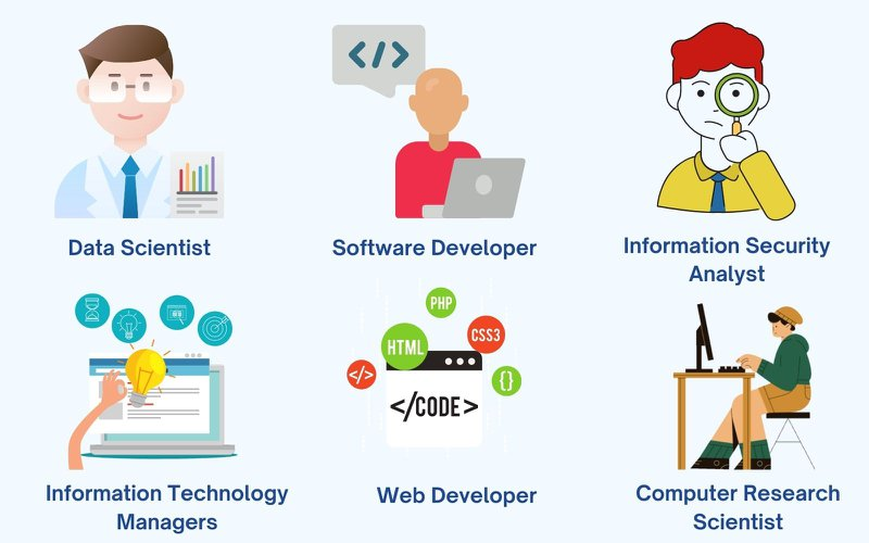 Career in technology