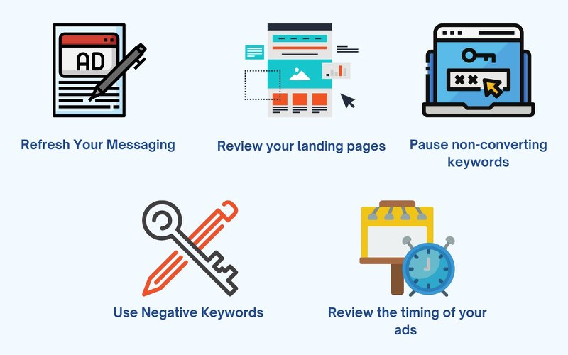 tips to reduce your conversion cost