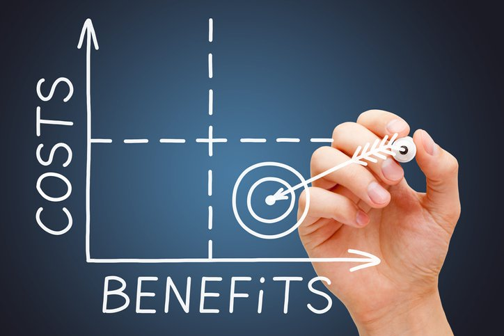 cost benefit metrics