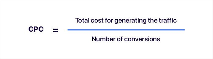 formula for calculating conversion cost