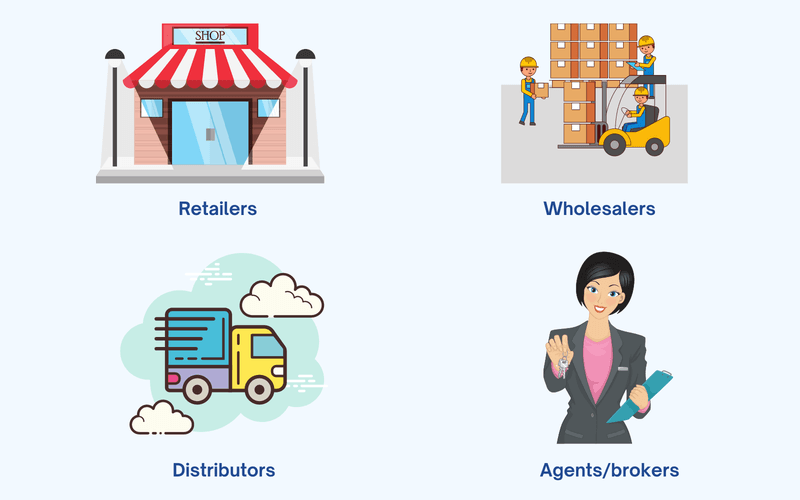 Types of Intermediaries in Channel Management