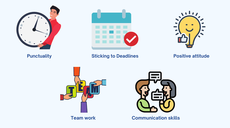 Attributes of employees that are not annoying