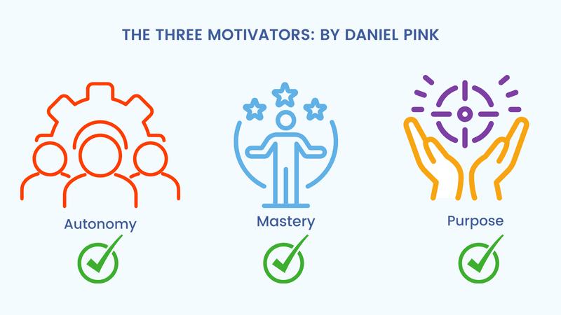Three motivators by Daniel Pink